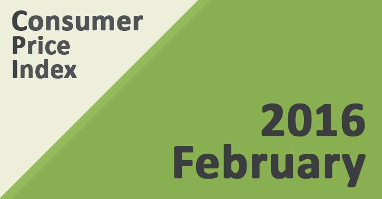 CPI February