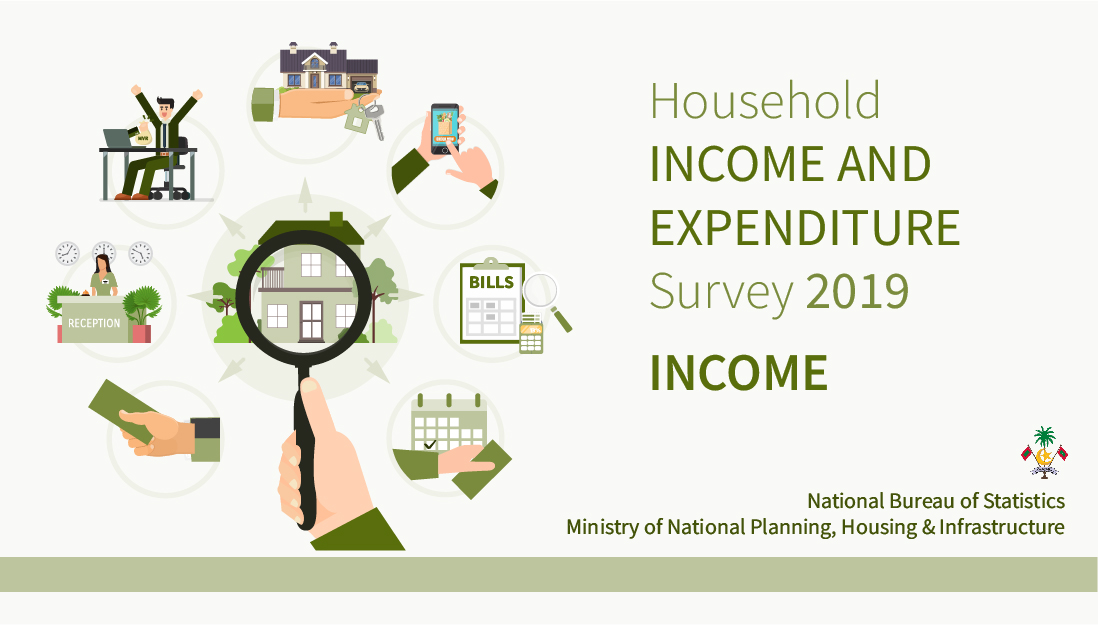 HIES 2019 – Income