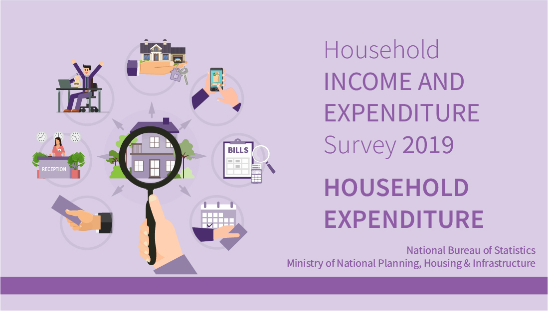 HIES 2019 – Expenditure